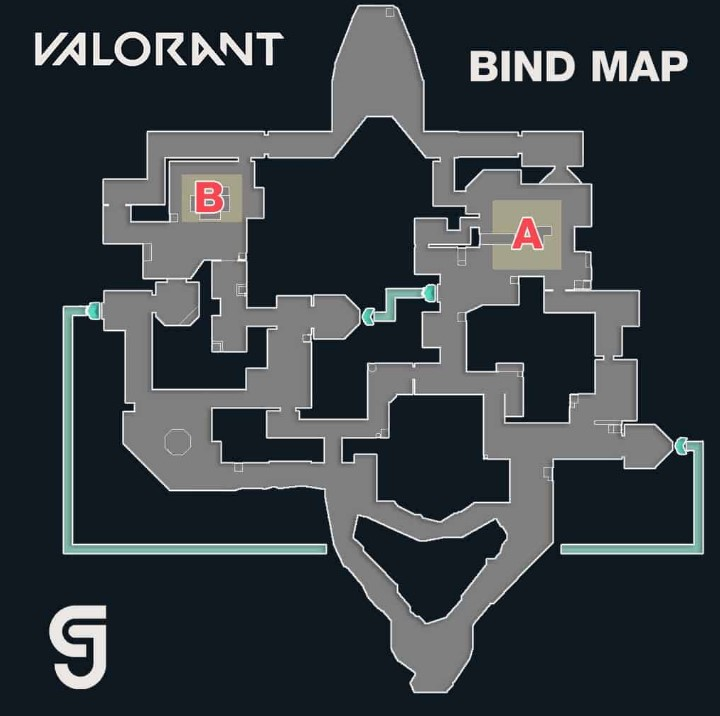 bind mapa valorant